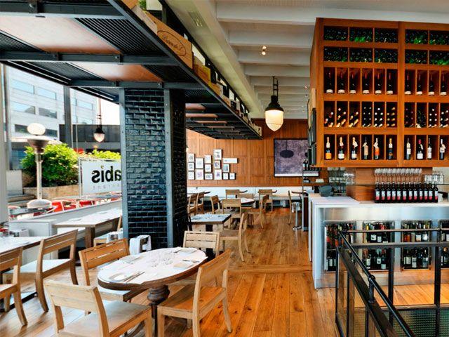 Quieres abrir una pizzeria nosotros te ayudamos for Proyecto cocina restaurante